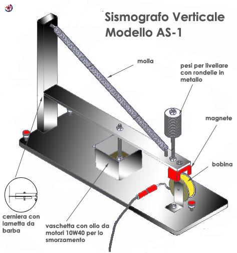 http://www.energialternativa.info/public/newforum/ForumEA/Q/sismografo-verticale-es.jpg