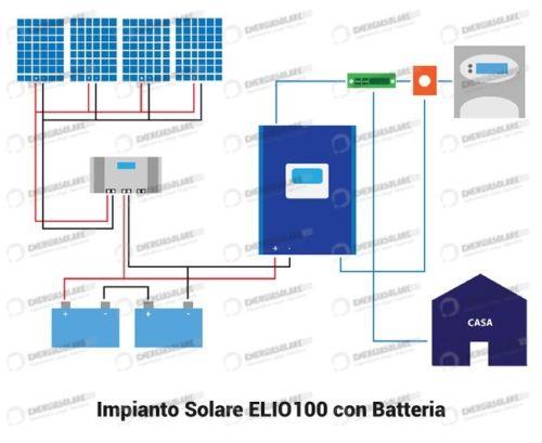 http://www.energialternativa.info/public/newforum/ForumEA/S/s-l500%20(1).jpg