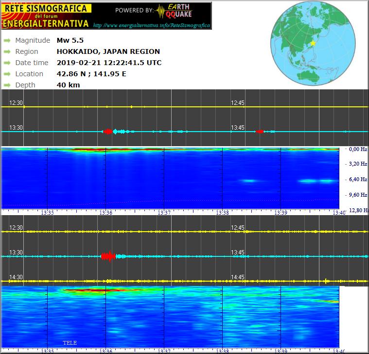 http://www.energialternativa.info/public/newforum/ForumEA/T/Terremoto5_5GiapponeConfrontoPendoloLeggeroGeofono4_5Hez.png