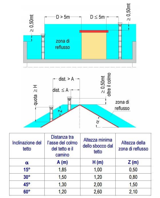http://www.energialternativa.info/public/newforum/ForumEA/T/image.jpeg
