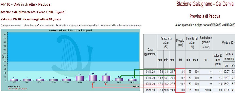 http://www.energialternativa.info/public/newforum/ForumEA/U/2020-Ottobre-Primigiorni.jpg