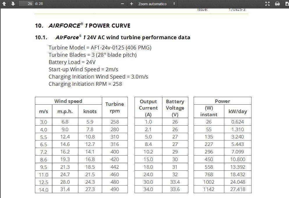 http://www.energialternativa.info/public/newforum/ForumEA/U/AIRFORCE-1_power.jpg