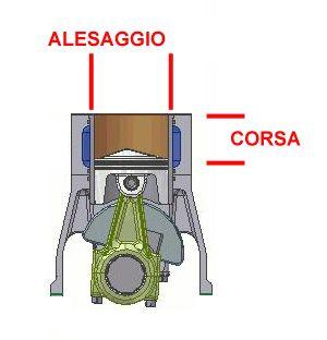 http://www.energialternativa.info/public/newforum/ForumEA/U/Alesaggio-Corsa.jpg