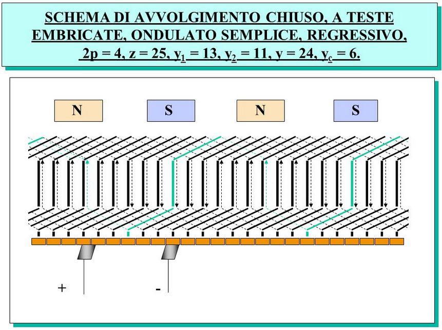 http://www.energialternativa.info/public/newforum/ForumEA/U/Cerchi-Embricati-avvolgimento.jpg