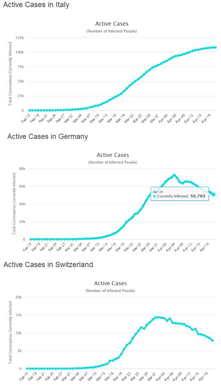 http://www.energialternativa.info/public/newforum/ForumEA/U/Curve-epidemiche.jpg