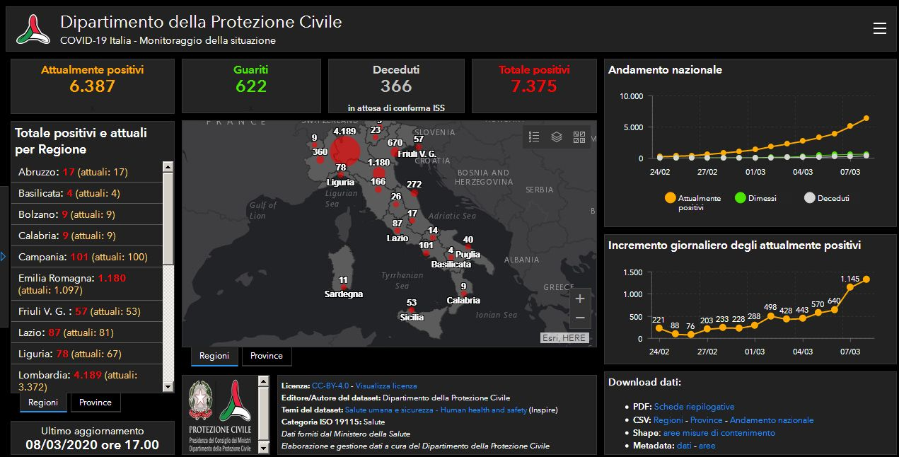 http://www.energialternativa.info/public/newforum/ForumEA/U/DASHBOARD-ITALIA.jpg