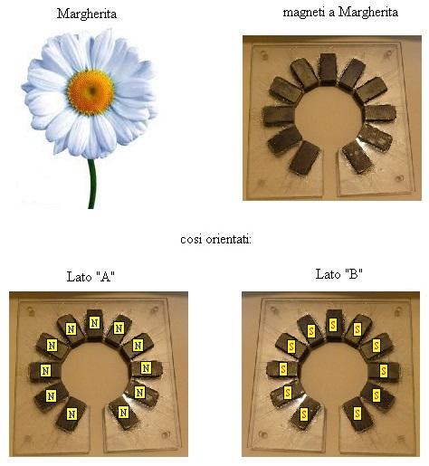 http://www.energialternativa.info/public/newforum/ForumEA/U/Foto%20566.jpg
