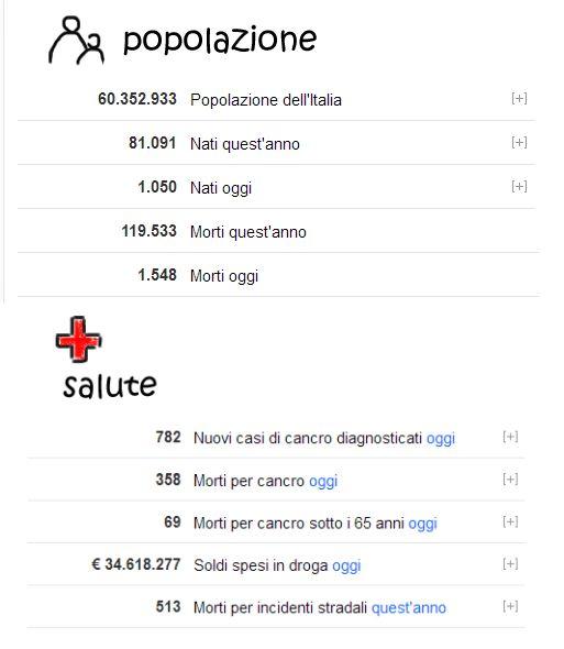 http://www.energialternativa.info/public/newforum/ForumEA/U/ITALIA-ORA-statistiche.jpg