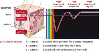 http://www.energialternativa.info/public/newforum/ForumEA/U/Infrarossi.jpg