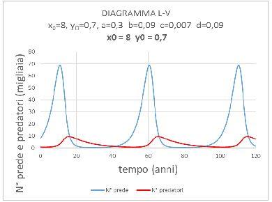 http://www.energialternativa.info/public/newforum/ForumEA/U/Preda-Predatori.jpg