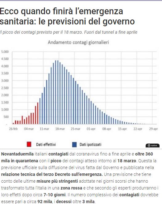 http://www.energialternativa.info/public/newforum/ForumEA/U/PrevisioniDelGovernoCoronaVirus.png