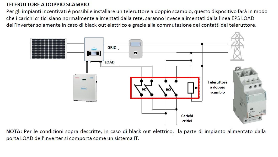 http://www.energialternativa.info/public/newforum/ForumEA/U/Schema_6_1.jpg