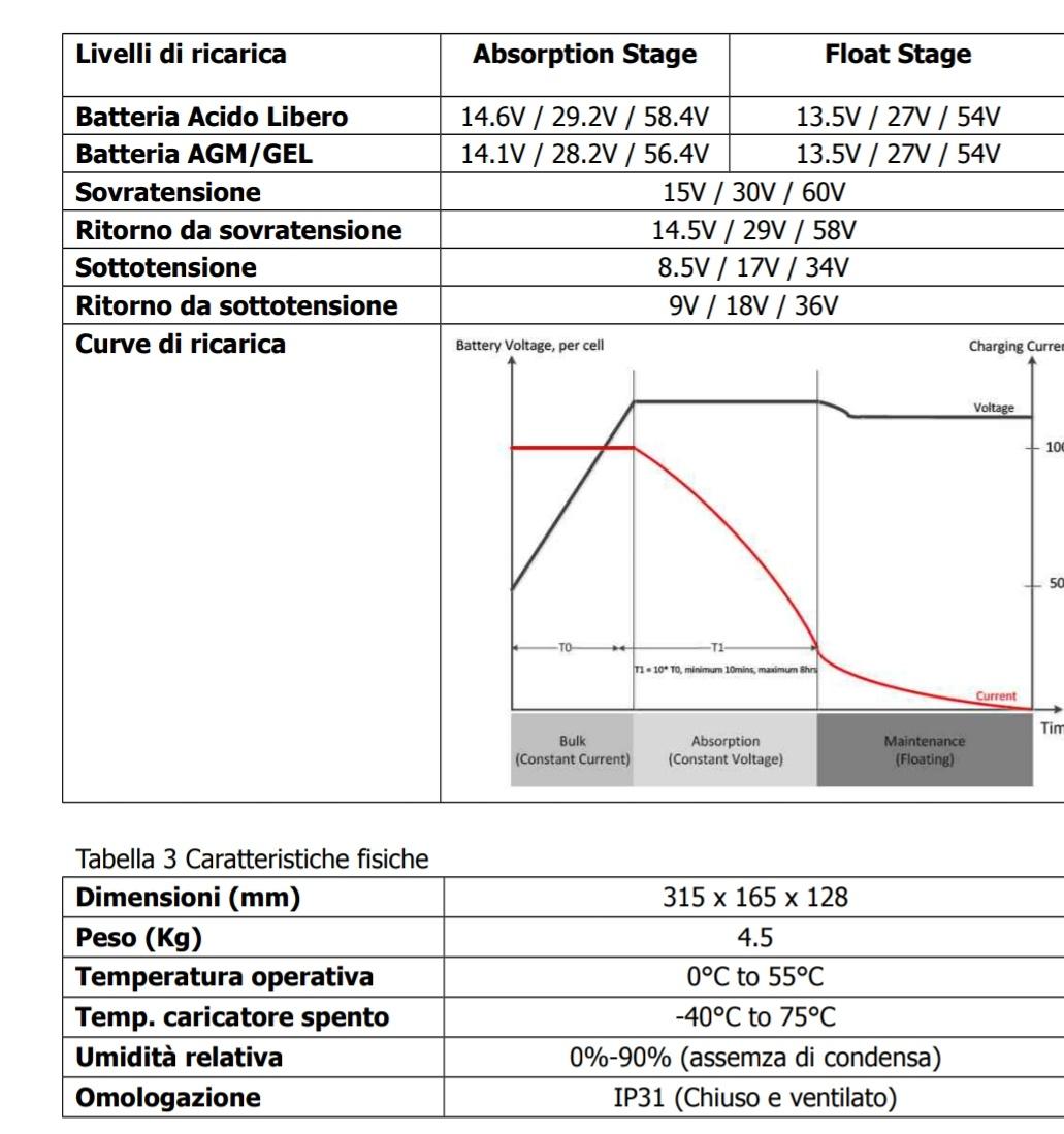 http://www.energialternativa.info/public/newforum/ForumEA/U/Screenshot_20190419-160112__01.jpg