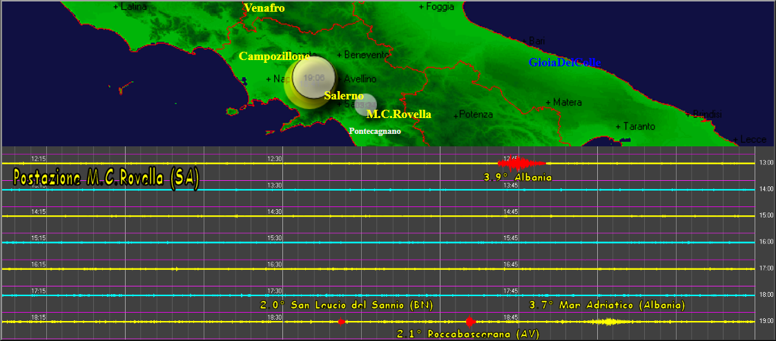 http://www.energialternativa.info/public/newforum/ForumEA/U/Terremoti1Dicembre2019MCRovella.png