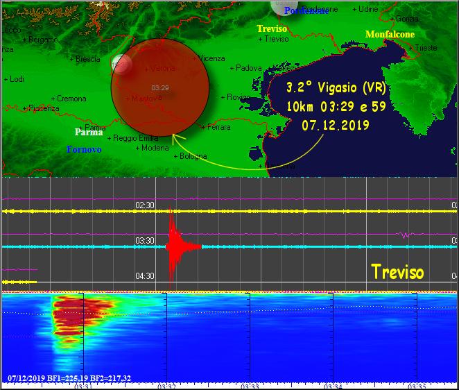http://www.energialternativa.info/public/newforum/ForumEA/U/Terremoto3_2Visiago7Dicembre2019.png