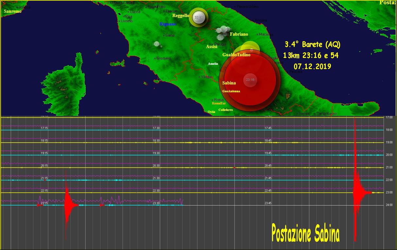 http://www.energialternativa.info/public/newforum/ForumEA/U/Terremoto3_4Barete7Dicembre2019.png