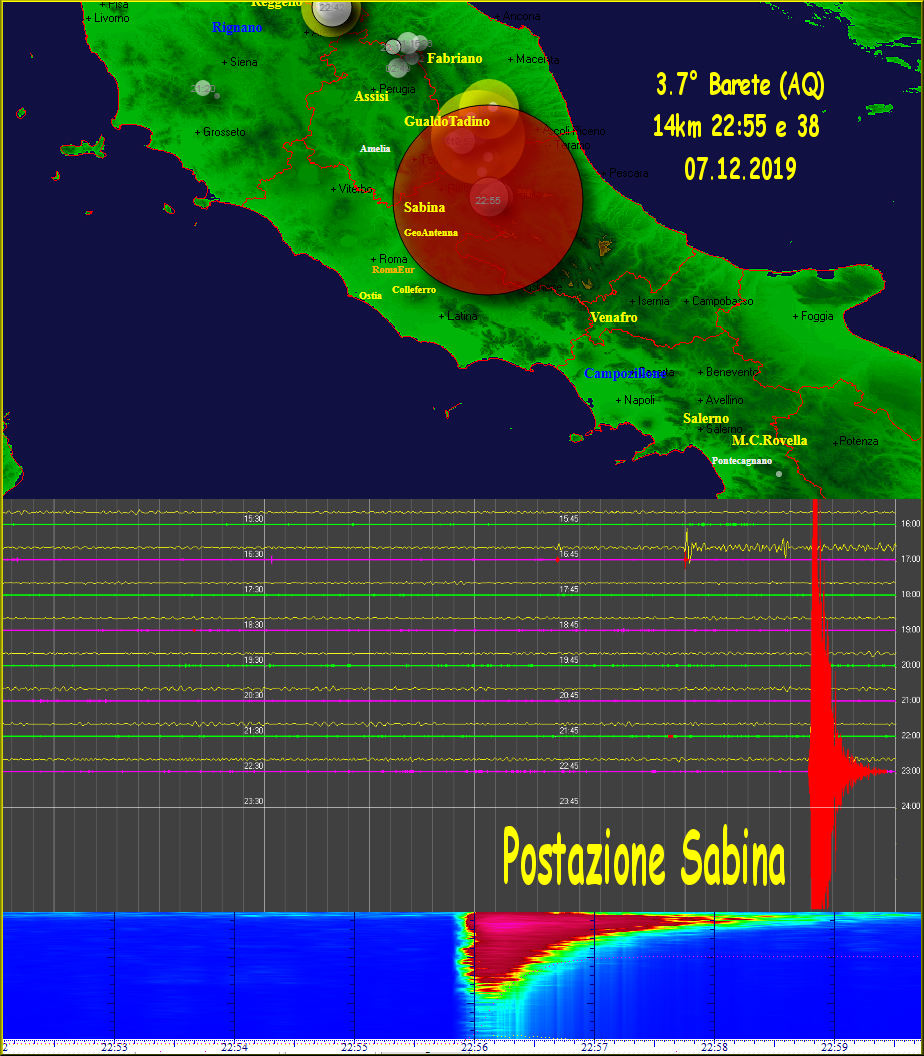 http://www.energialternativa.info/public/newforum/ForumEA/U/Terremoto3_7Barete7Dicembre2019.png