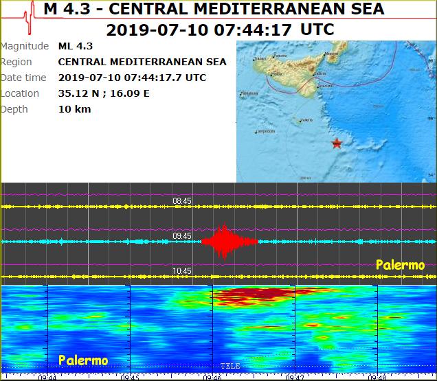 http://www.energialternativa.info/public/newforum/ForumEA/U/Terremoto4_3Malta7Luglio2019.png
