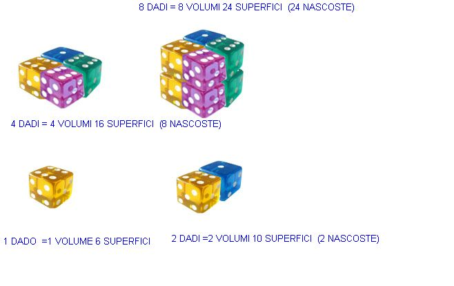 http://www.energialternativa.info/public/newforum/ForumEA/U/Volume-vs-Superfice2.jpg