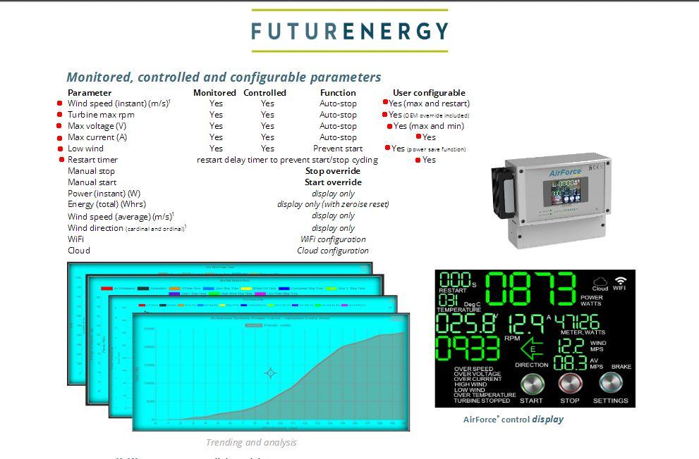 http://www.energialternativa.info/public/newforum/ForumEA/U/centralina.jpg