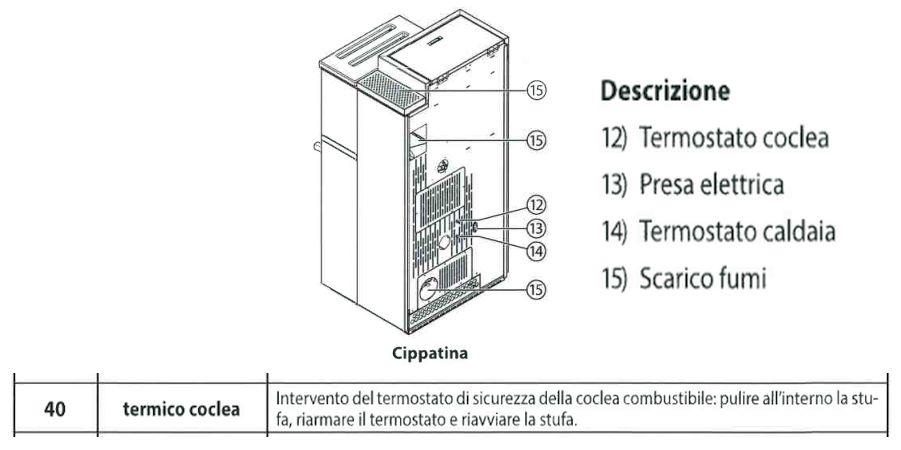 http://www.energialternativa.info/public/newforum/ForumEA/U/errore40.jpg
