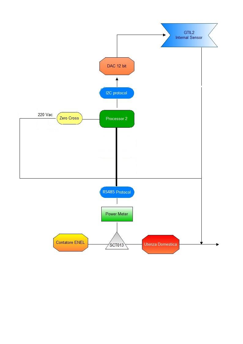 http://www.energialternativa.info/public/newforum/ForumEA/U/gtil2_1_1.jpg