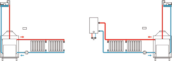 Termocamino aria piu acqua pagina lastpost stufe for Disegno impianto riscaldamento a termosifoni