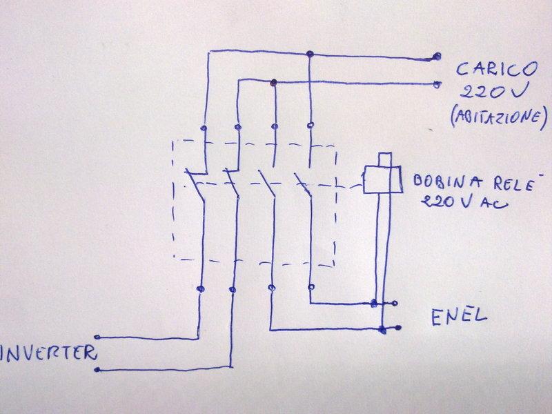 Schema Elettrico Quadro Di Commutazione Rete Gruppo : Commutazione enel fotovoltaico pagina solare