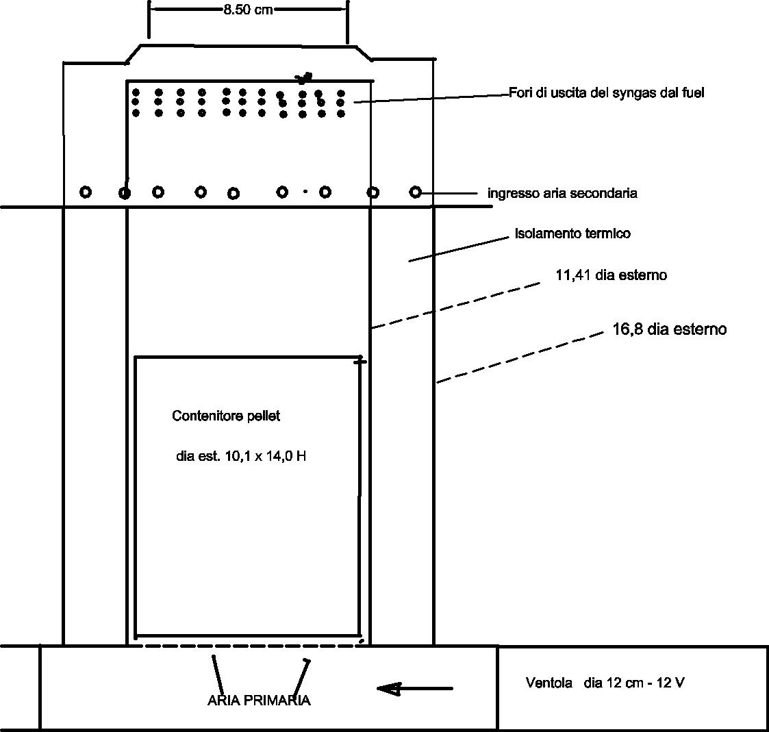 Combustore pirolitico by vietnam pagina 1 stufe for Costruire stufa pirolisi