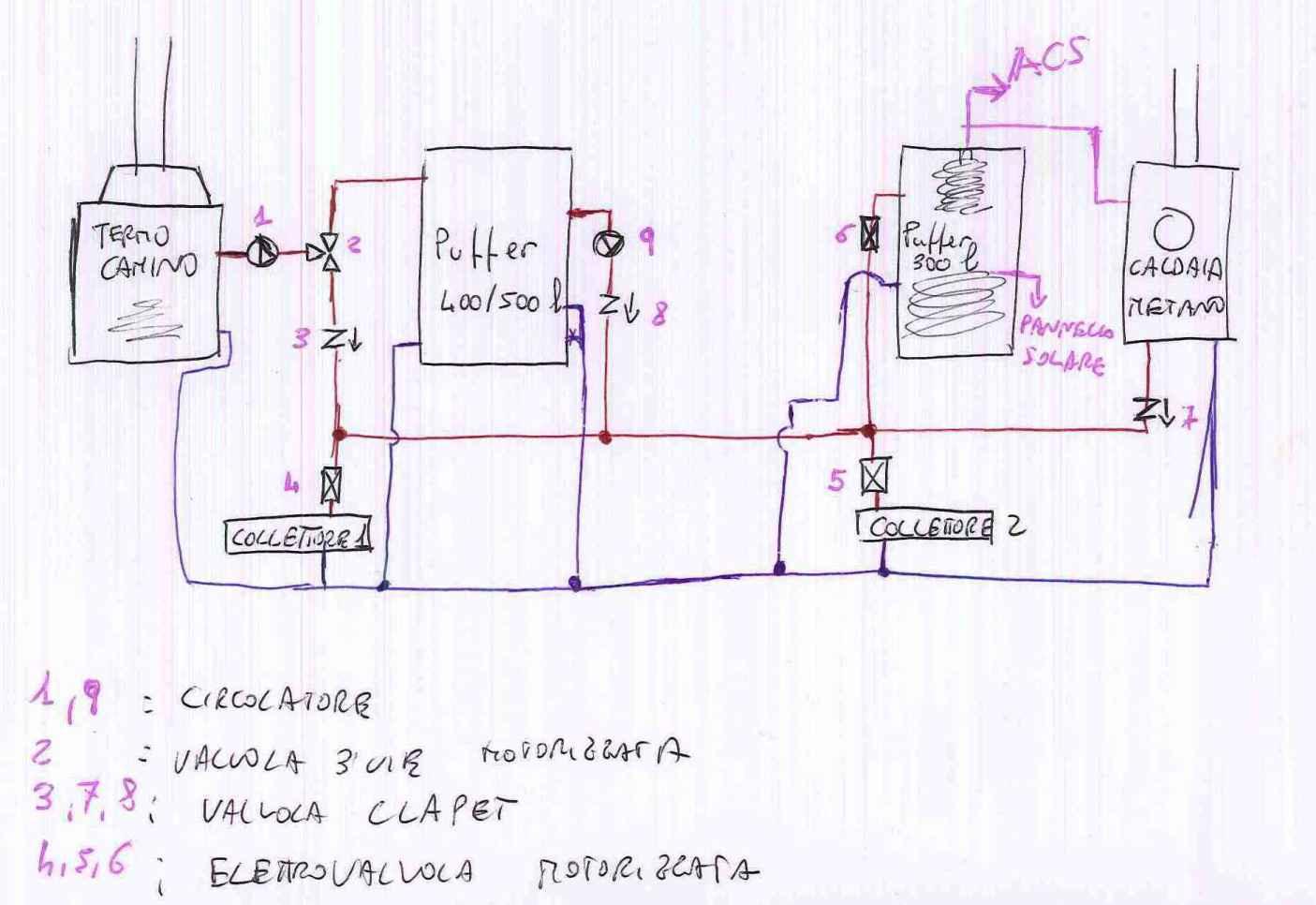 Schema Collegamento Puffer Cordivari : Scelta puffer pagina stufe termostufe termocamini