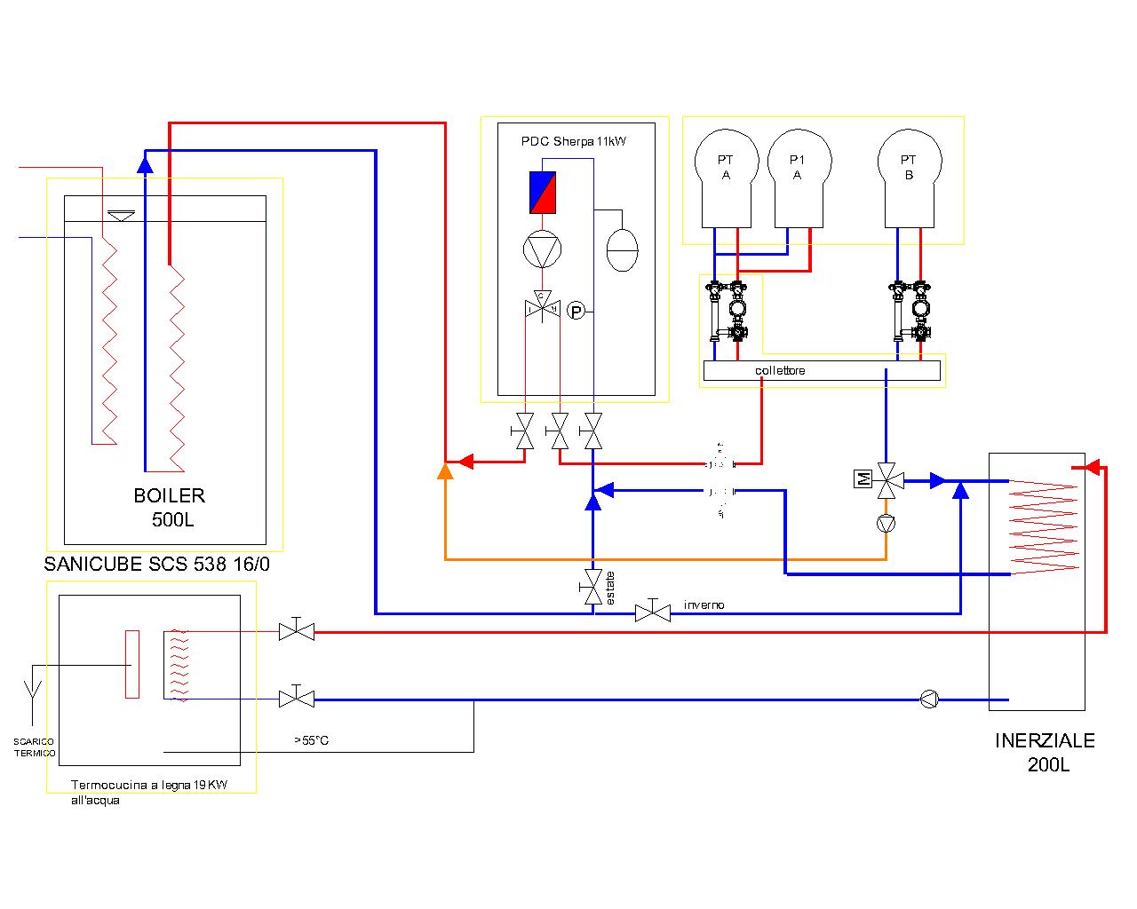 Collegamento termocamino e pompa di calore pagina 1 for Quali tubi utilizzare per l impianto idraulico