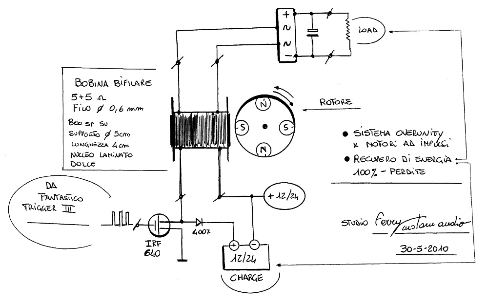sistemaoverunityperpuls Newman Motor Wiring Diagram on bodine electric, dc electric, ac blower,